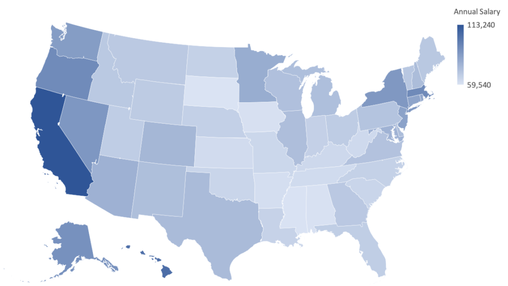 The Highest Paying States For Nurses Incredible Health
